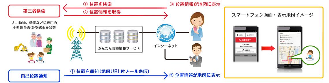 service_image2